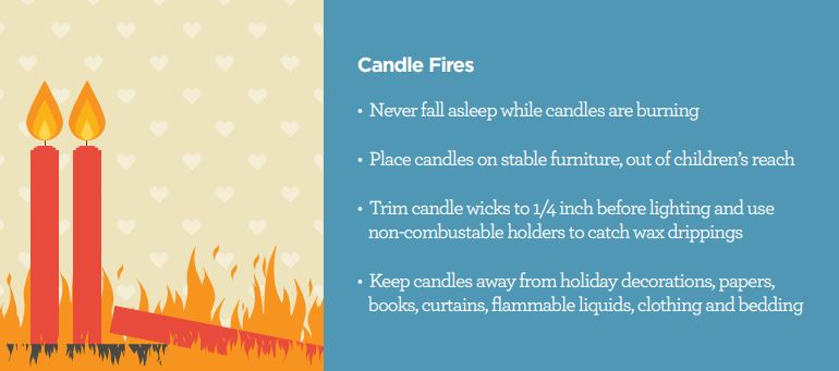 How to Prevent Candle Fires