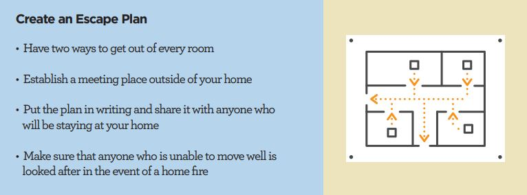 How to Create a Fire Safety Escape Plan