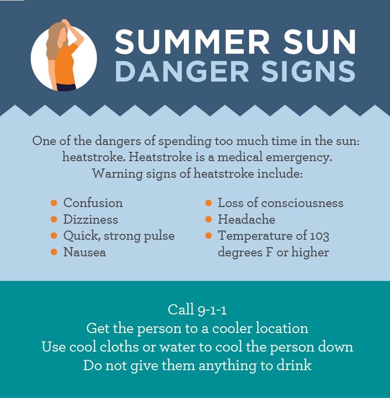 Heatstroke Warning Signs