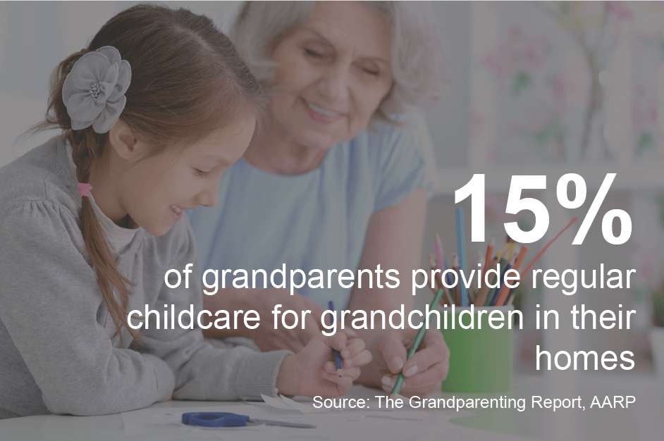 grandparent providing childcare for grandchild