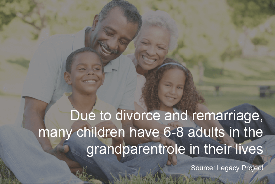grandparenting after divorce