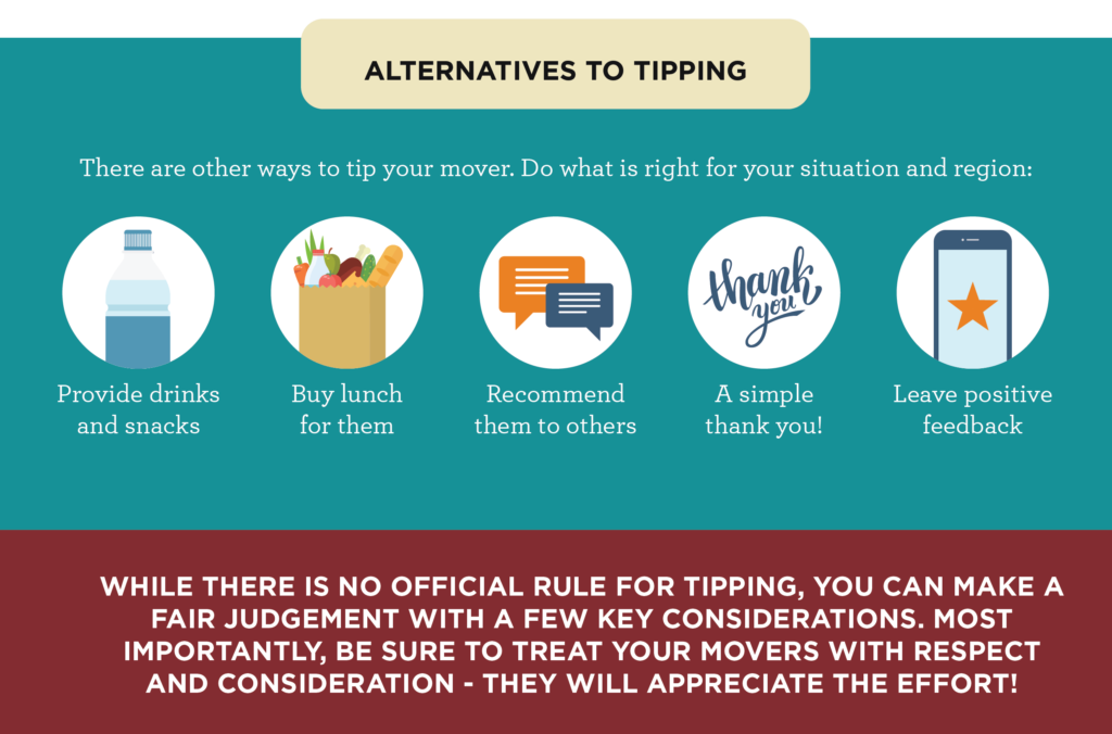 Can I Tip a Mover Something Other Than Cash?