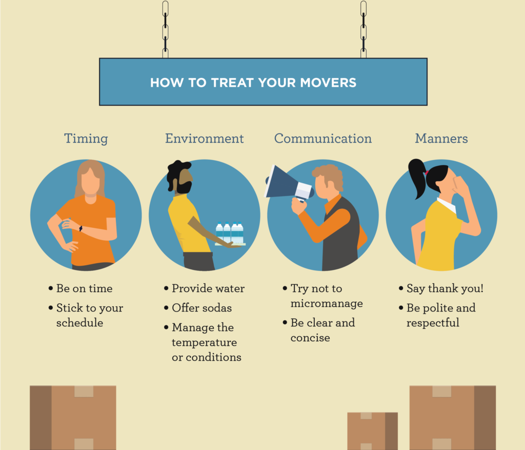 How to Treat Your Mover