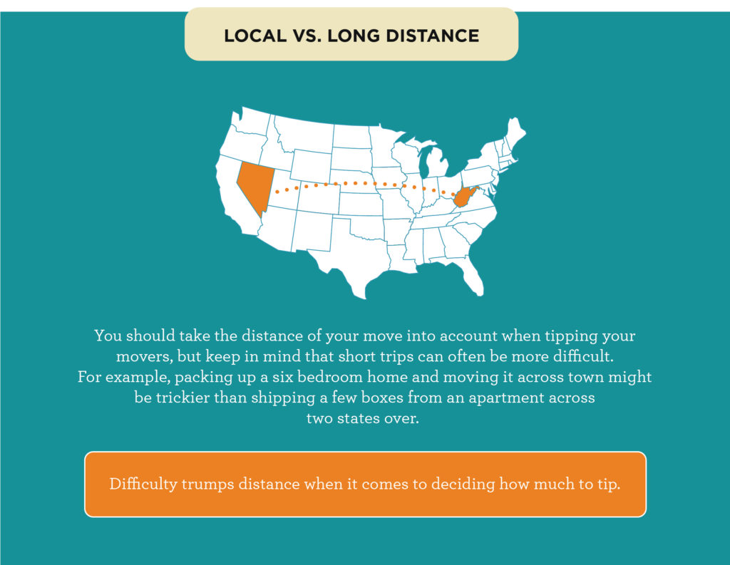 Tipping a Mover Local vs. Long Distance