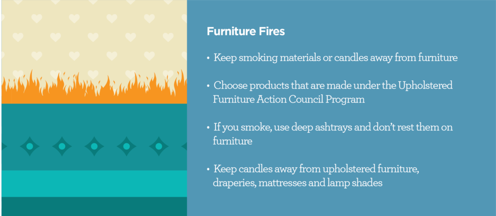 Furniture fires
