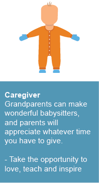 Grandparent's Role With Grandchildren and Fulfillment for