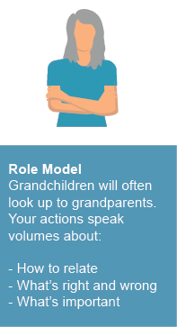 Grandparent's Role With Grandchildren and Fulfillment for