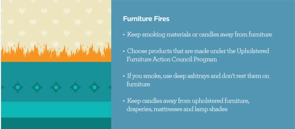 Fire Preparation Tips Furniture Fires