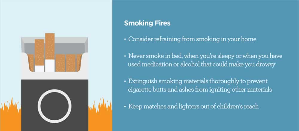 Fire Preparation Tips Smoking Fires