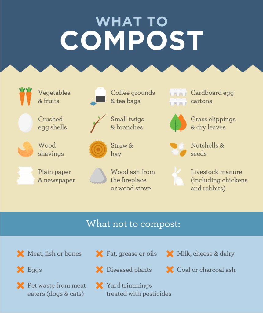 List of What to Compost and What Not to Compost